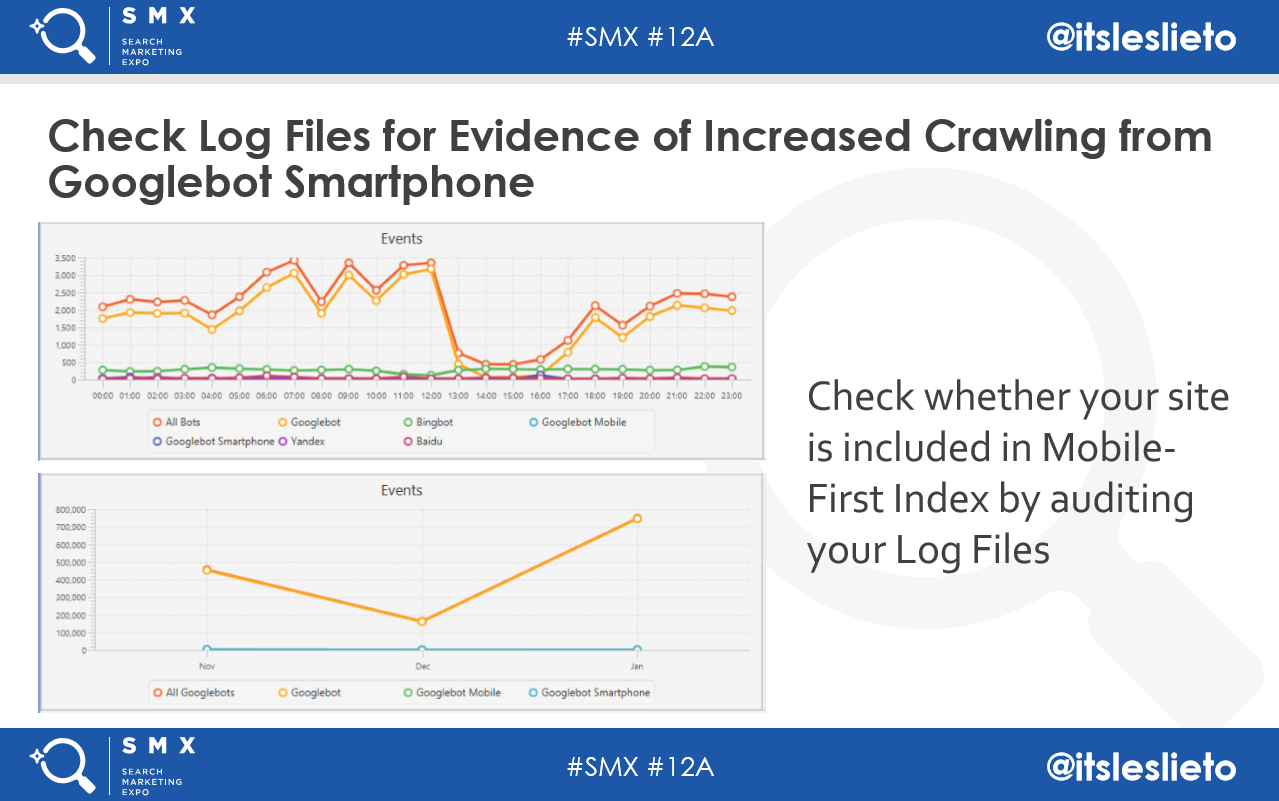 Check Log Files for Evidence of Increased Crawling from Googlebot Smartphone