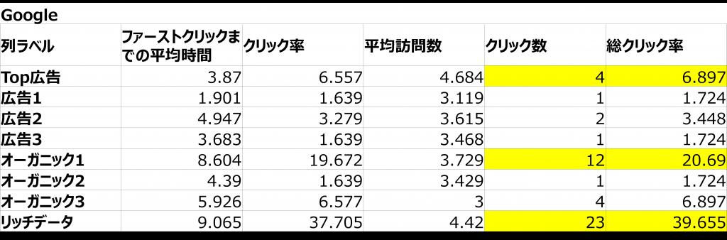 Google_data