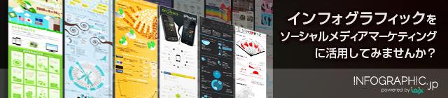 インフォグラフィックス・デザイナー