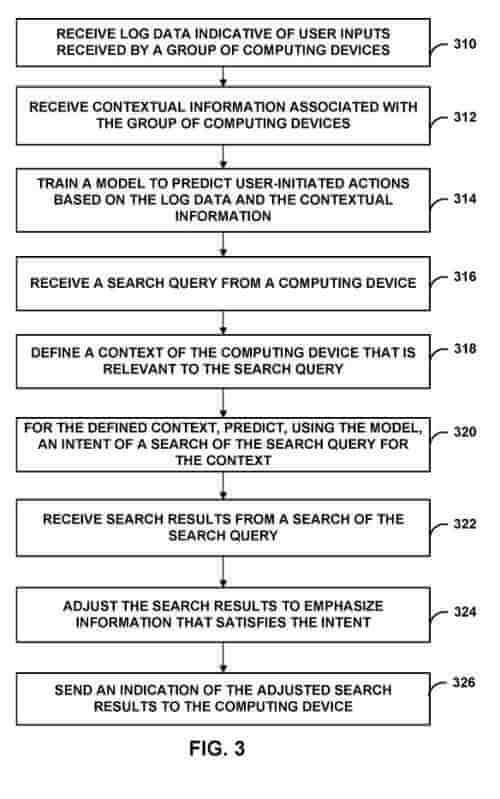 Googleの特許。検索意図を満たすための、コンテキストに基づいたクエリの書き換え。