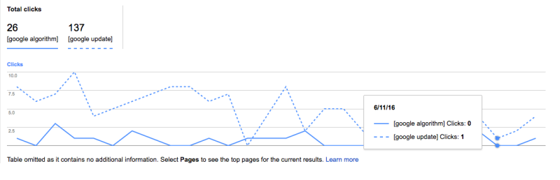 google-search-analytics-compare-queries-chart-800x258