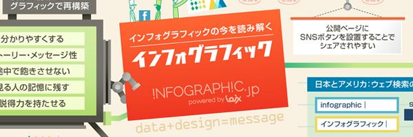 インフォグラフィックの今を読み解くインフォグラフィック