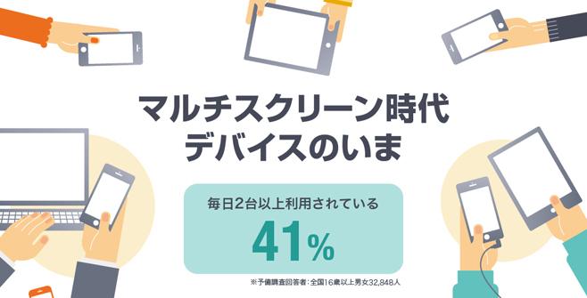 ヤフー、デバイスの利用動向をまとめたインフォグラフィックを公開