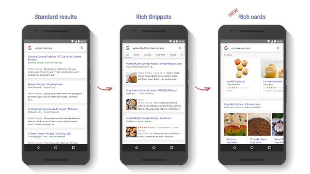 通常検索結果、強調スニペット、リッチカード