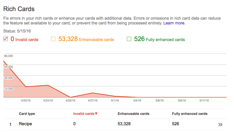 rich-card-errors-800x453