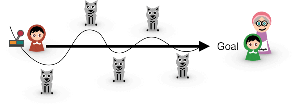 小さいオオカミ