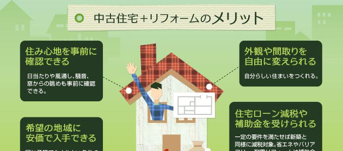 住友林業ホームテック 中古住宅とリフォームが今選ばれている理由