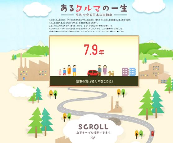あるクルマの一生 -平均で見る日本の自動車-(ビデオグラフィック)